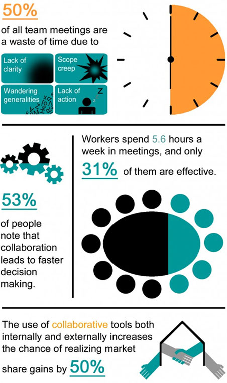 collaborative-infographic-smaller