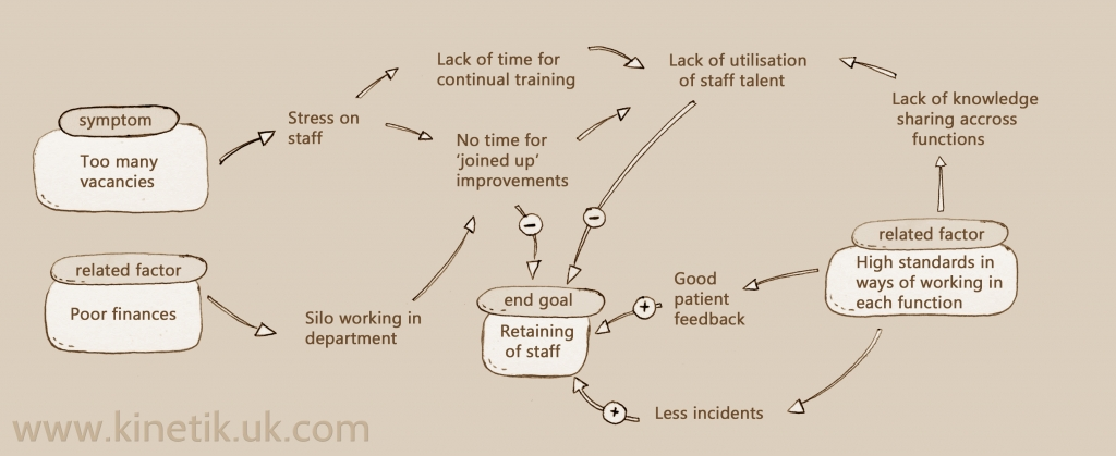 systems-thinking-blog-picture-1