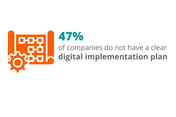 Digital Implementation